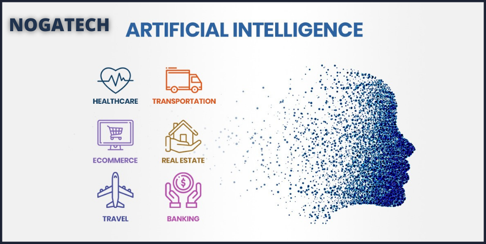 Industries Implementing AI and ML