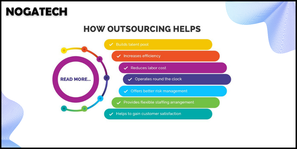 The benefits of Outsourcing in Management