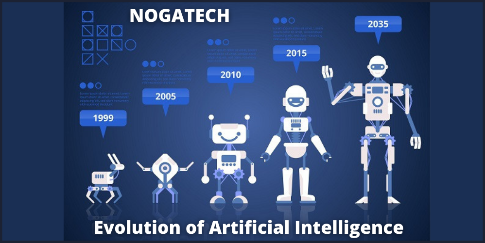 The Evolution of Artificial Intelligence