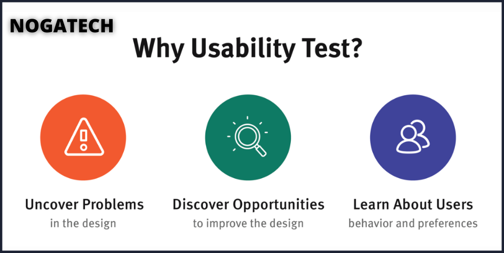 Usability We will be focusing on three aspects
